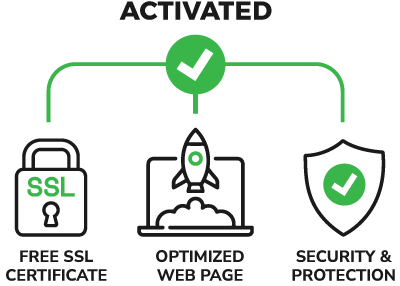 Activated SSL Certificate Premium Hosting Website Security Protection Graphic